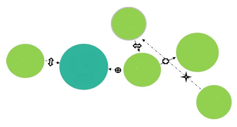 netwerkdiagram